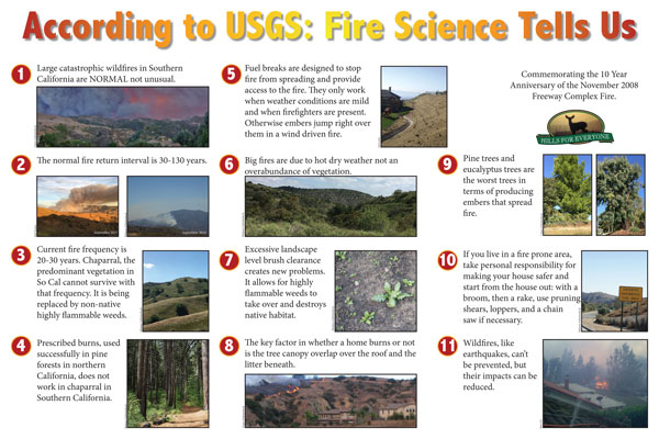 Fire Science Tells Us